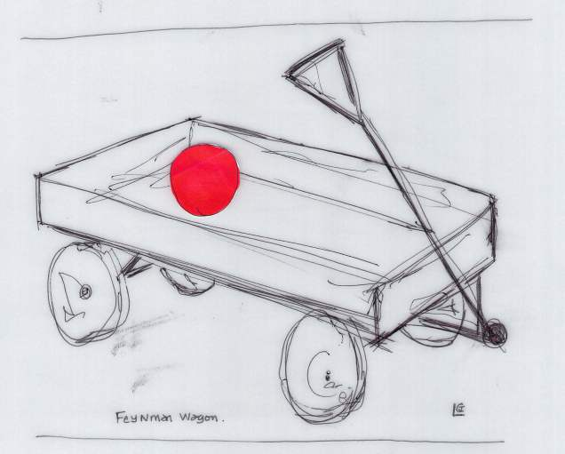 Feynman's Wagon