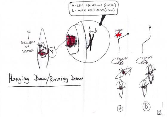 hanging-running-draw